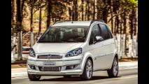 Fiat Idea Sublime, dal Brasile con nostalgia