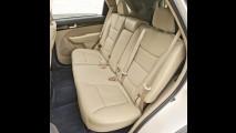 Kia apresenta linha 2013 do SUV Sorento nos EUA