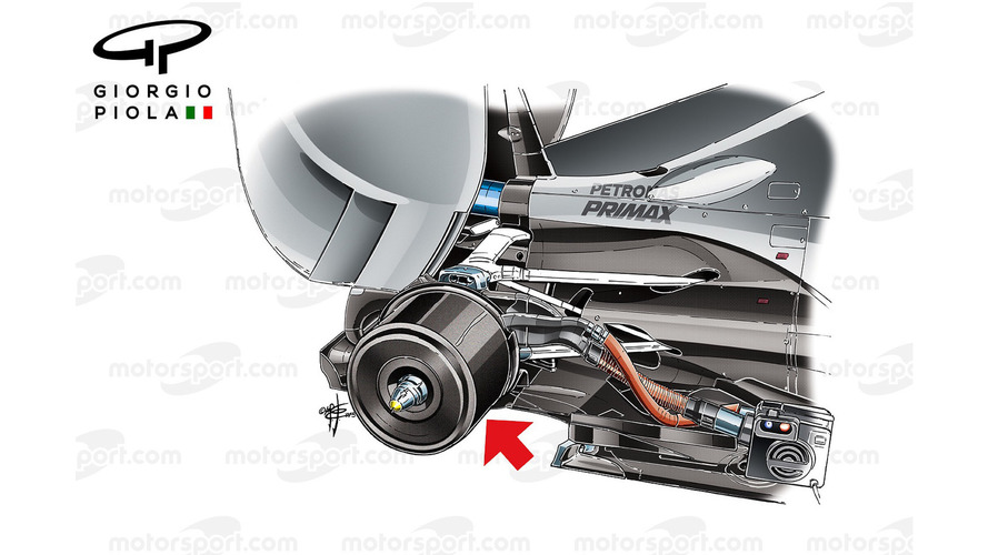 Tech analysis: Was F1's tire pressure controversy a load of hot air?