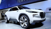 Hyundai Intrado Concept graces Geneva - hints new compact crossover