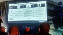 Volta Rápida: Triumph Tiger 800 ganha banho de tecnologia na linha 2015
