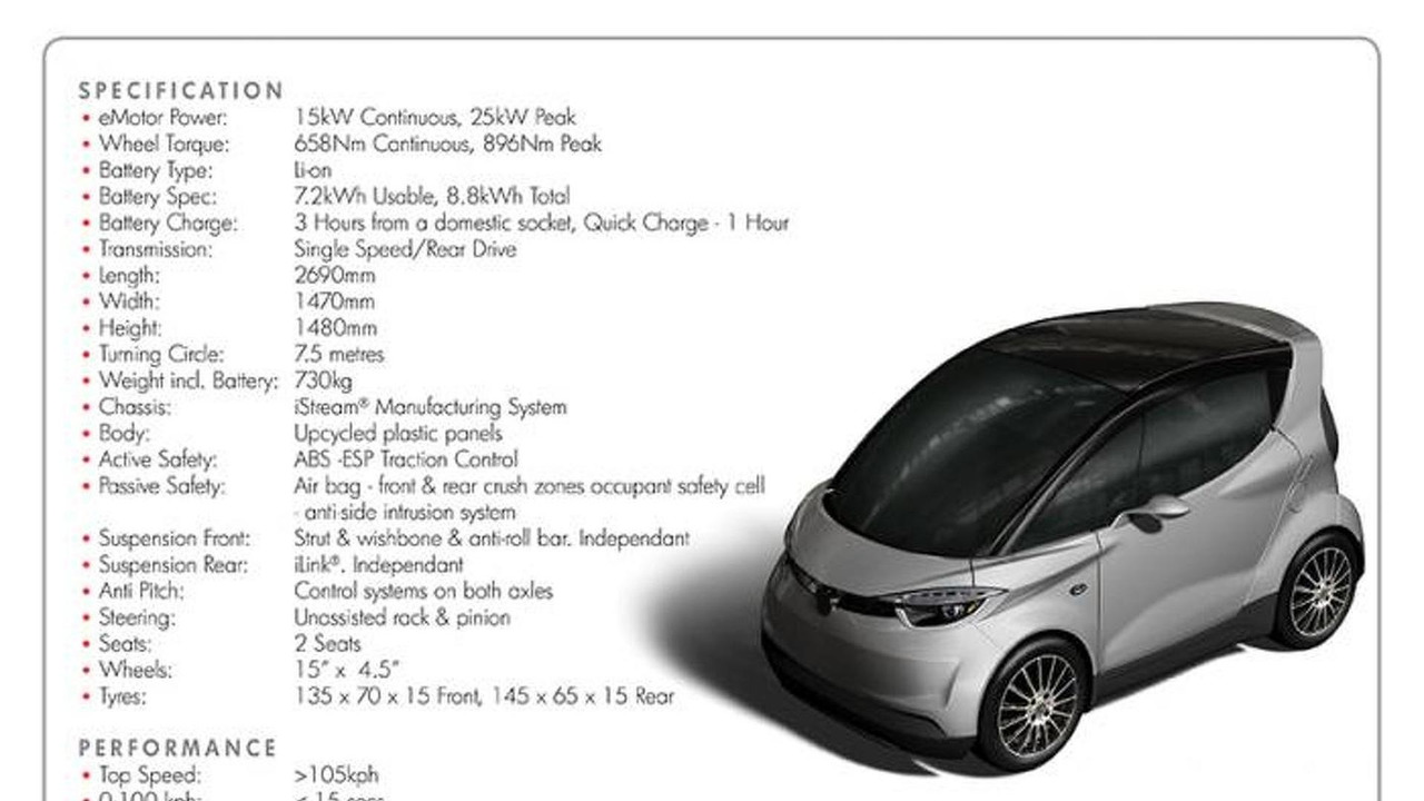 Yamaha MOTIV.e city car 20.11.2013
