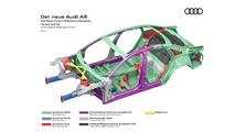 2018 Audi A8 body