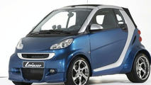 Lorinser smart fortwo