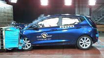 2018 Ford Fiesta Euro NCAP çarpışma testi