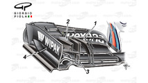Williams FW38 front wing, captioned, Austrian GP