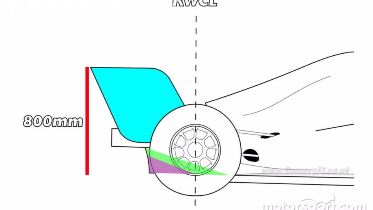 f1-red-bull-racing-mugello-pirelli-testing-2016-diffuser-side-view