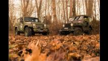 Retro-Jeep von Geiger