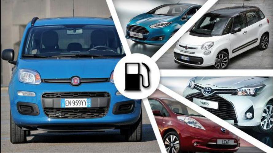 2015, la rivincita delle auto diesel e benzina