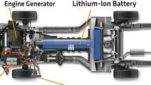 Chevy Volt gets 127 mpg in independent test