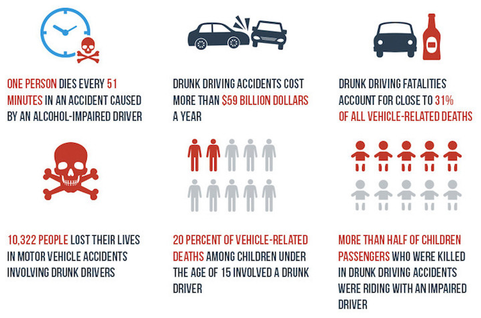 Remember to Stay Safe and Sober on the Roads This Holiday Season