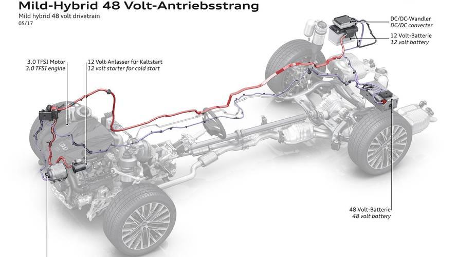 2019 Audi A8 48 Volt elektrik sistemi