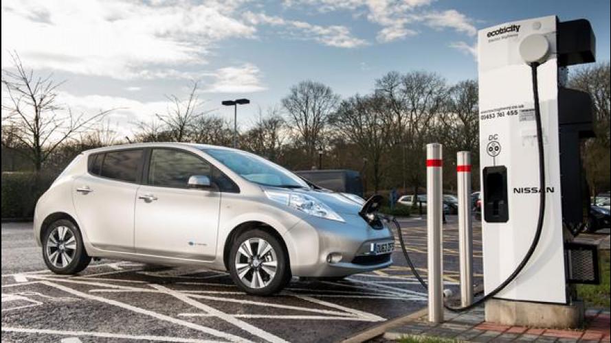 Auto elettriche, in mancanza di incentivi si fanno sconti