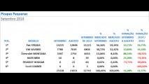 Análise CARPLACE (Picapes): Strada e Saveiro registram novos recordes