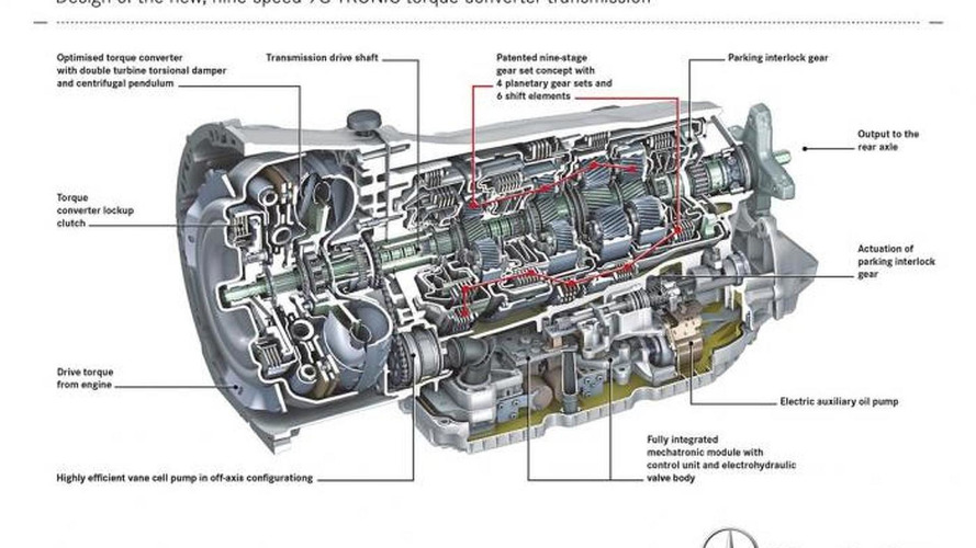Mercedes-Benz details 9G-TRONIC nine-speed automatic transmission