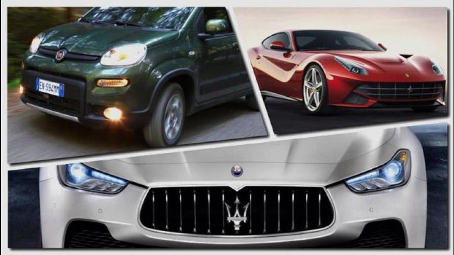 Gruppo Fiat, bilancio 2013: primo semestre positivo, Chrysler in calo