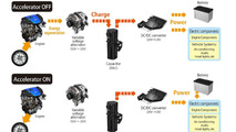 2014 Mazda6 i-ELOOP system 28.8.2012