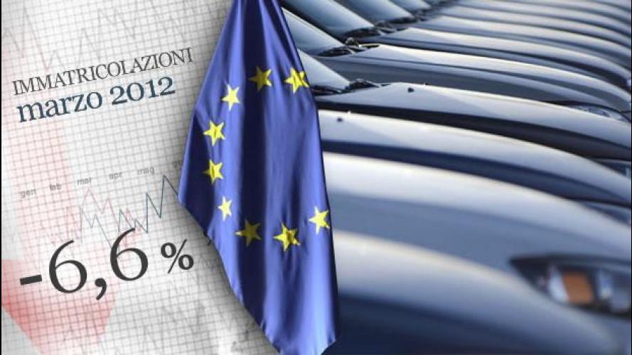 Calano ancora le immatricolazioni di auto in Europa