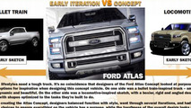 Ford Atlas concept vs early designs 05.4.2013