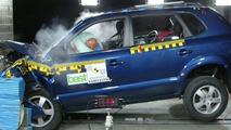Hyundai Tucson Crash Test