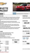 2014 Chevrolet Corvette Stingray Coupe and Convertible technical specs
