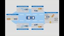 Nissan mit Rundum-Schutz