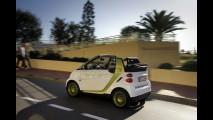 smart ED guidata in anteprima a Monte Carlo