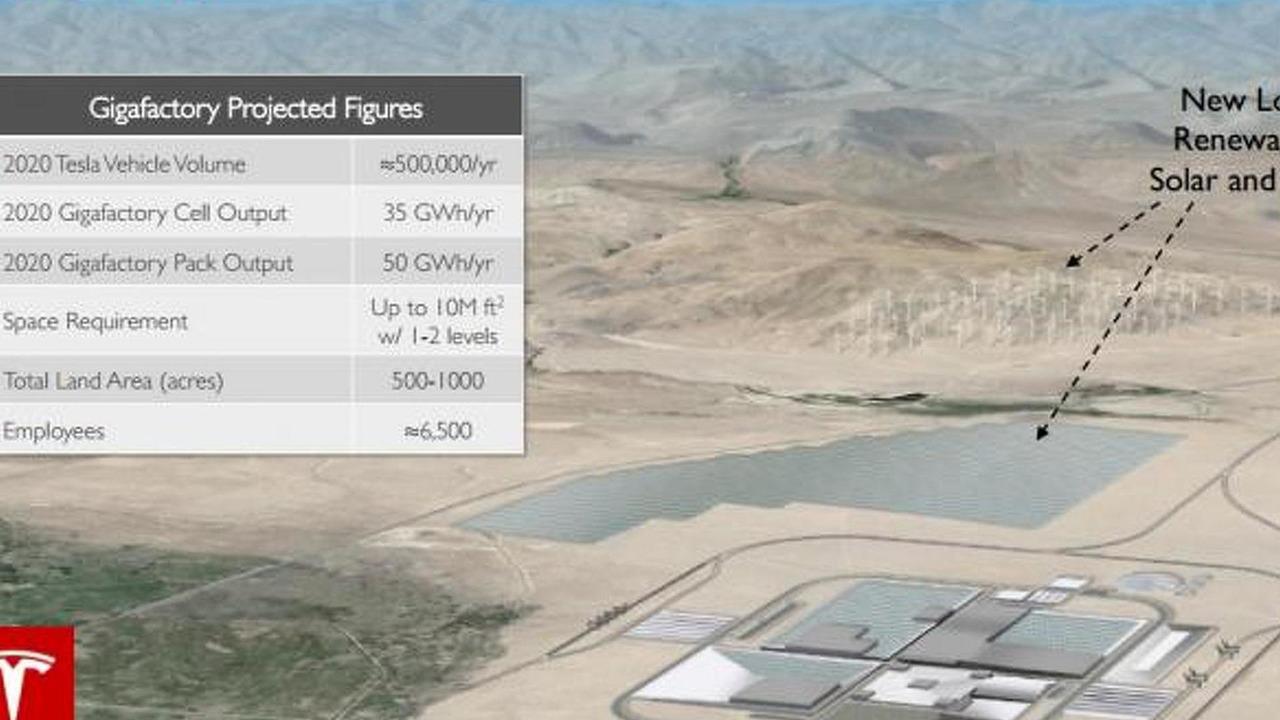 Tesla Gigafactory rendering