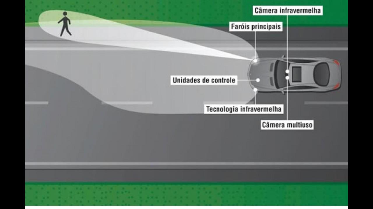 Coluna Alta Roda Extra: Luzes da Ribalta