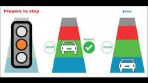 Ford Light Optimal Speed Advisory, il sitema anti semaforo rosso 006