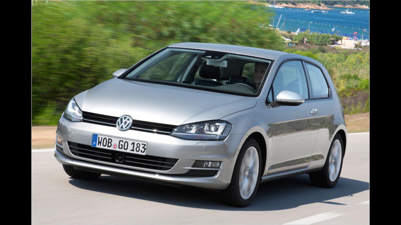 VW Golf 1.2 TSI Trendline (86 PS): 27,5 Prozent