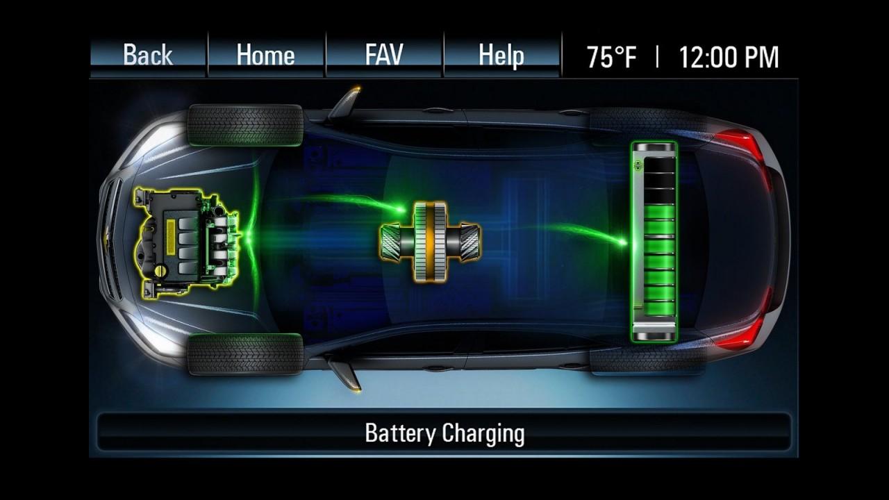"""Chevrolet Malibu ECO 2013: versão """"elétrica light"""" tem consumo de 16,6 km/litro"""
