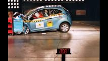 Il Crash Test della nuova Ford Ka
