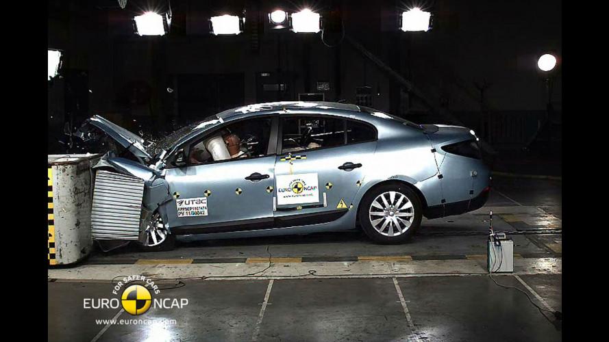 Euro NCAP: 14 nuovi test per 4 e 5 stelle