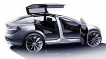Tesla Model X Crossover