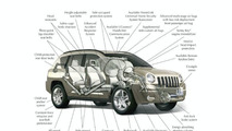 2007 Jeep Compass: In Depth