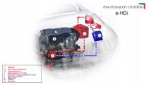 Citroen e Peugeot e-HDi