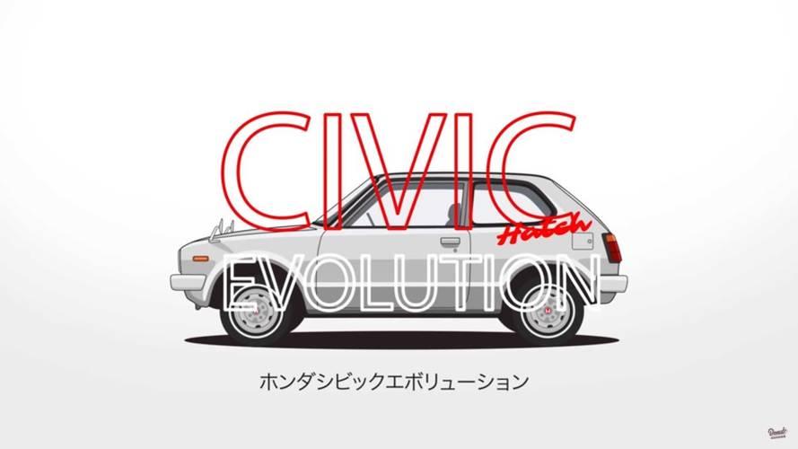 Honda Civic Hatch: 44 yıllık gelişim, 1 dakikalık video