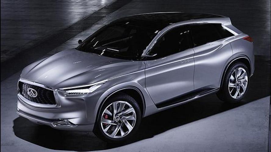 Infiniti QX Sport Inspiration, il nuovo SUV medio sarà così