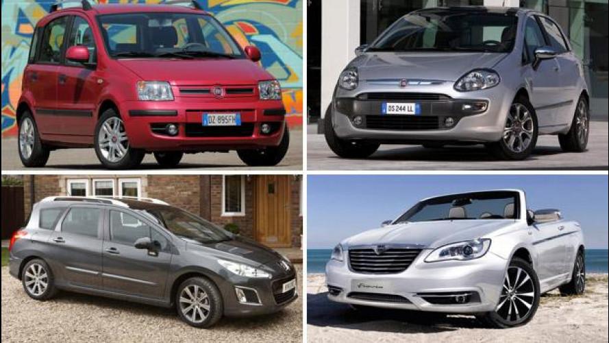 Auto, le occasioni di fine serie 2014