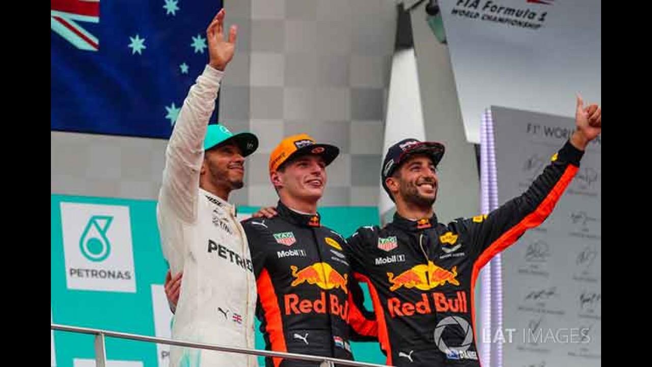 Formel 1 2017 in Sepang
