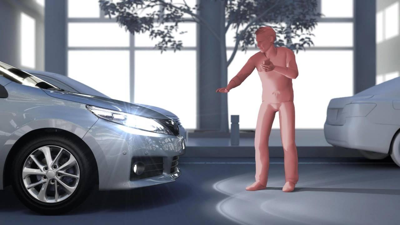 Toyota Safety Sense Generation 2