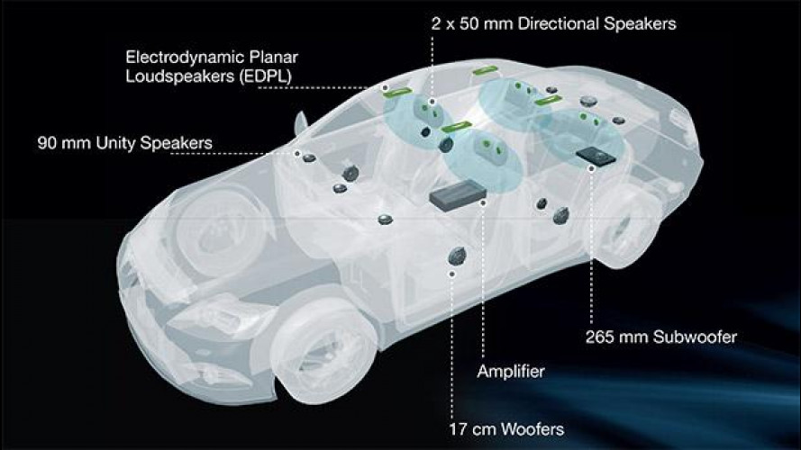 Audio multizona in auto, firmato Harman