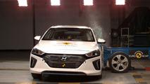 Euro NCAP 2016