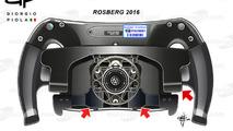 Ferrari stands alone in start clutch arrangement