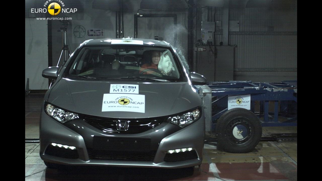 Euro NCAP: Novo Honda Civic impressiona, mas Jeep Compass leva apenas duas estrelas